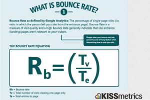 bounce_rate_infographic