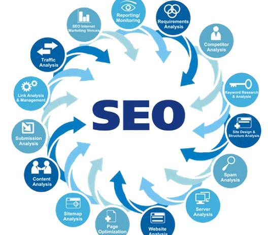 Affordable SEO Services_02