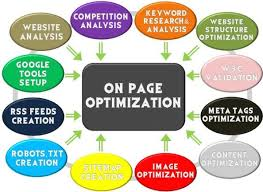 on page search engine optimization service
