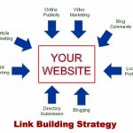 How To Build Links For Your Niche Site
