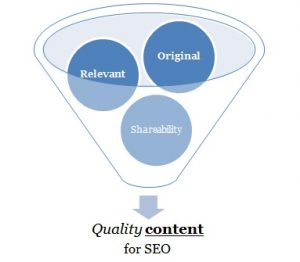 Content-for-SEO