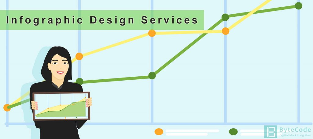 Infographic design services by ByteCode