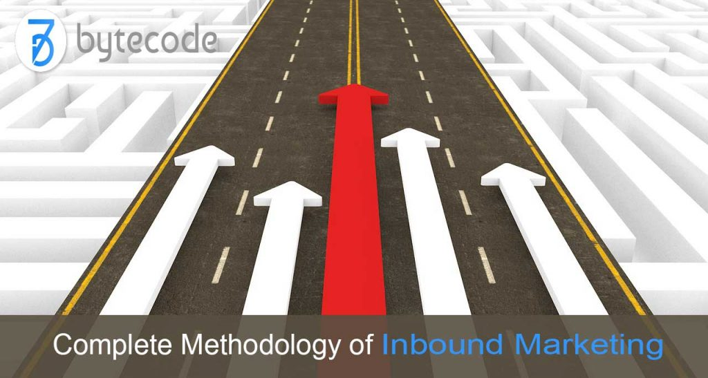 Complete Inbound Marketing Strategy