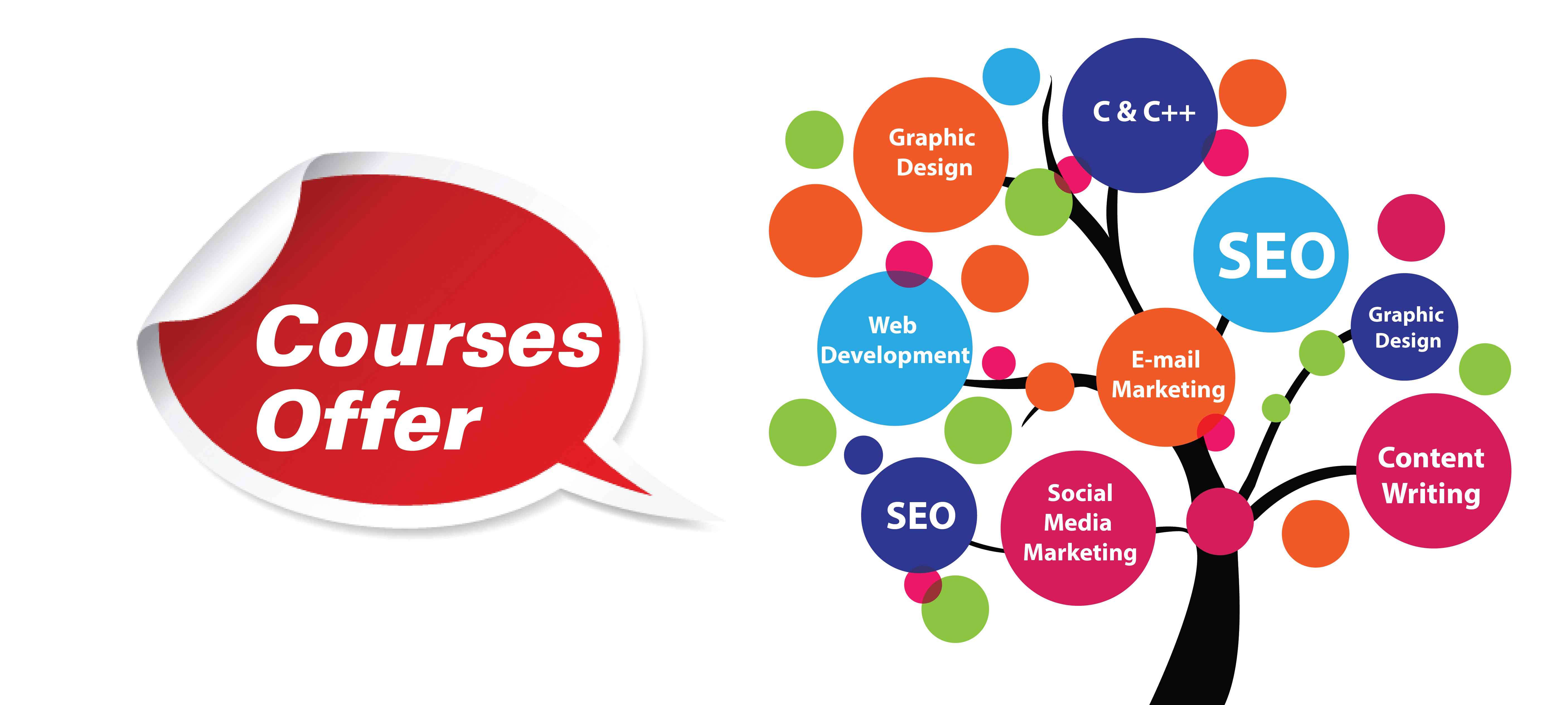 Professional IT Courses of ByteCode